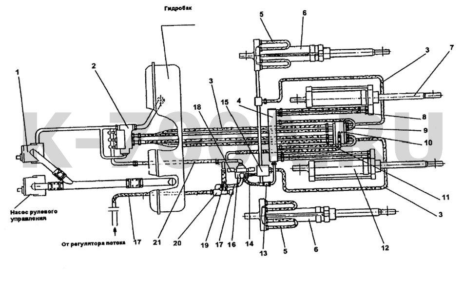 Гидросистема погрузочного оборудования УДМ и ПК-6.